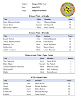 Winners Sheet